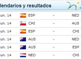 Mundial Brasil 2014 - Grupo B