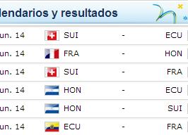 Mundial Brasil 2014 - Grupo E