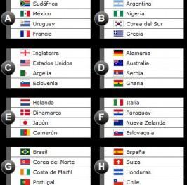 Calendario Partidos España Mundial 2010