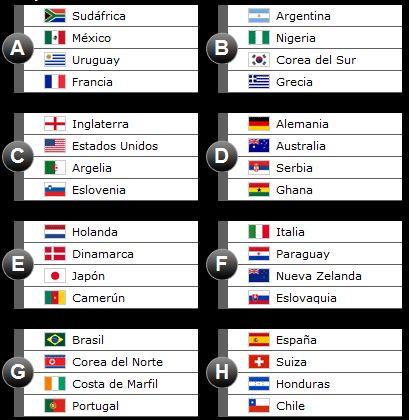 Calendario Partidos Espa?a Mundial 2010